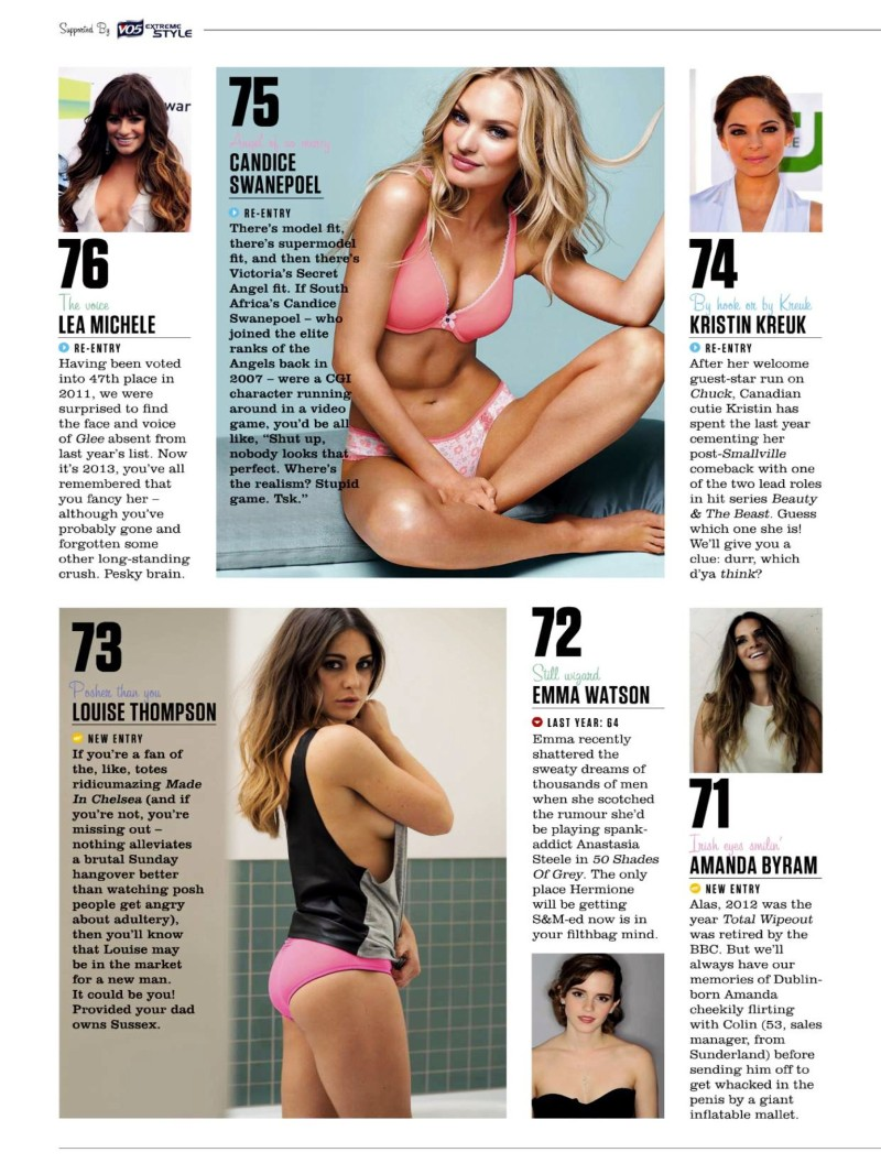 FHM UK 100 Sexiest Women Of 2013